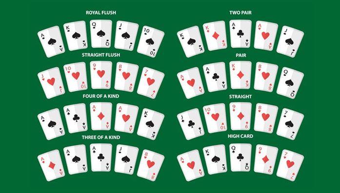 good knowledge of hand rankings